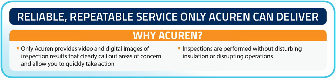 Acuren Ammonia Services chart