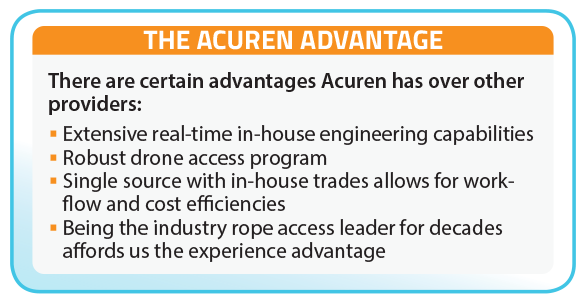 RAIS The Acuren Advantage chart